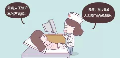 宣威妇科医院