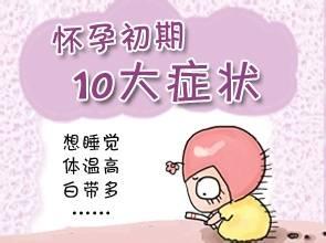 兴义早孕检查需要多少钱