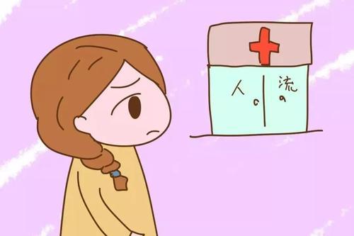 宣威妇女做人流手术的时间问题
