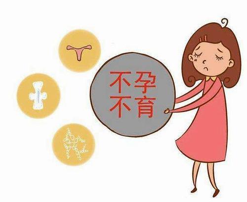 兴义妇女不孕的护理方法都有什么